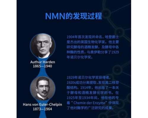 "Ultra NMN告诉你哈佛大学逆龄""神药""NMN的来龙去脉"